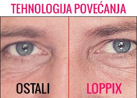 loppix povećanje